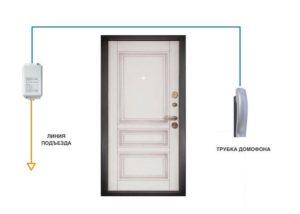 Как выбрать домофон в квартиру и где заказать его установку